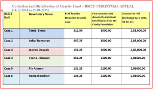 Charity-news-christmas-appeal