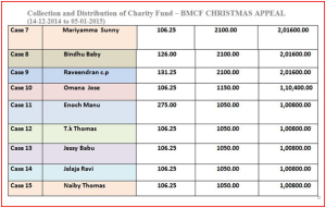 christmas-appeal-2